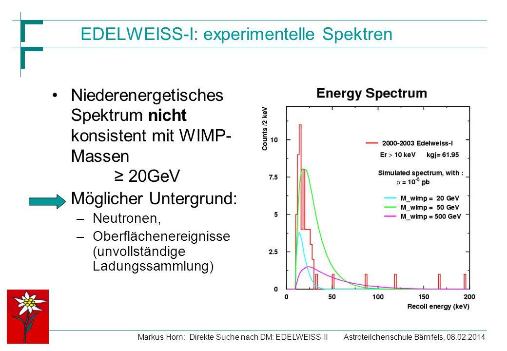 Astroteilchenschule Bärnfels, 08.02.2014Markus Horn: Direkte Suche nach DM: EDELWEISS-II EDELWEISS-I: experimentelle Spektren Niederenergetisches Spek