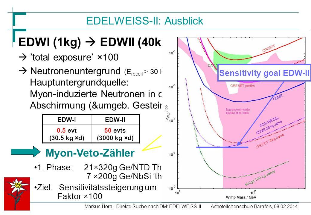 Astroteilchenschule Bärnfels, 08.02.2014Markus Horn: Direkte Suche nach DM: EDELWEISS-II EDELWEISS-II: Ausblick 1. Phase:21×320g Ge/NTD Thermistoren 7