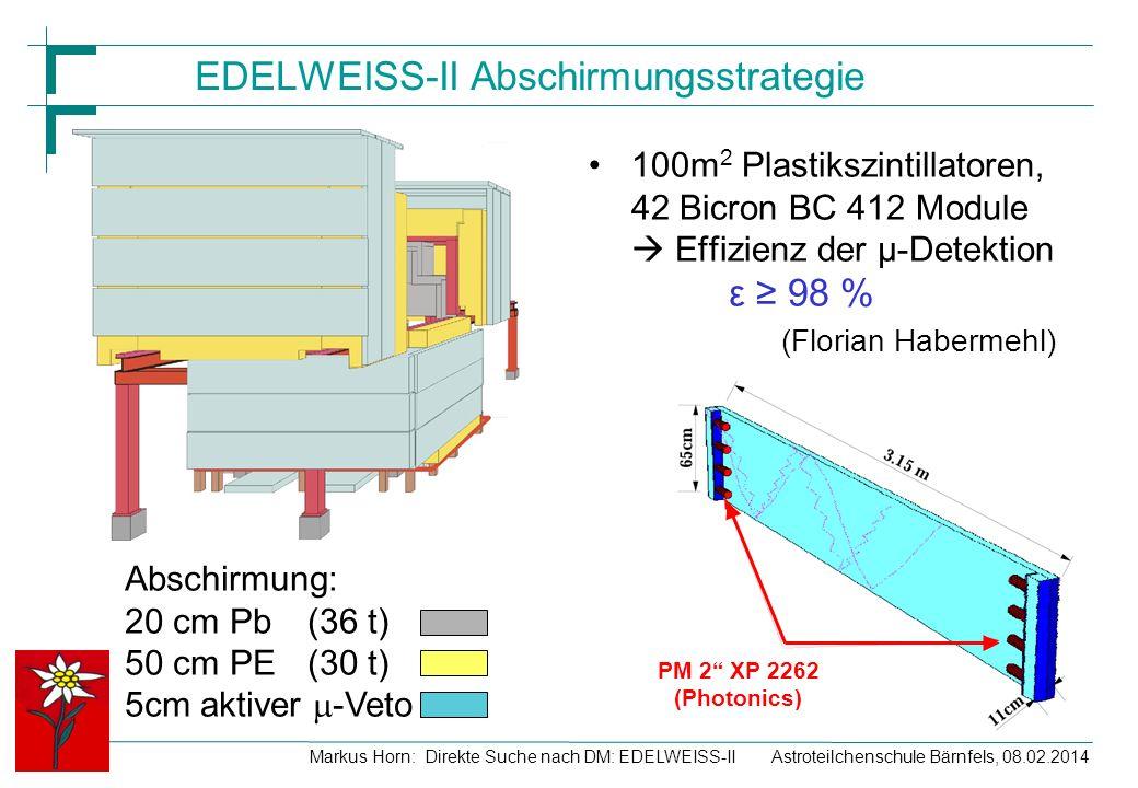 Astroteilchenschule Bärnfels, 08.02.2014Markus Horn: Direkte Suche nach DM: EDELWEISS-II PM 2 XP 2262 (Photonics) EDELWEISS-II Abschirmungsstrategie 1