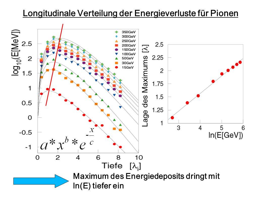 Longitudinale Verteilung der Energieverluste für Pionen Maximum des Energiedeposits dringt mit ln(E) tiefer ein