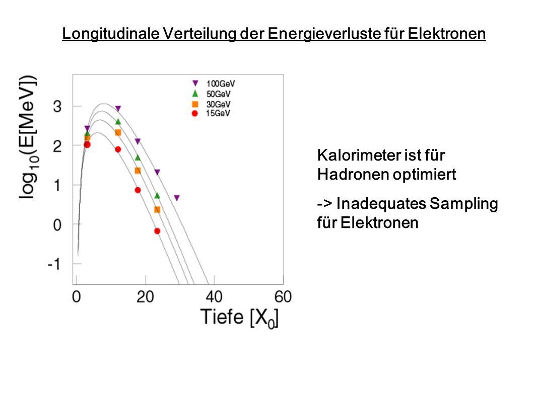 Longitudinale Verteilung der Energieverluste für Elektronen Kalorimeter ist für Hadronen optimiert -> Inadequates Sampling für Elektronen