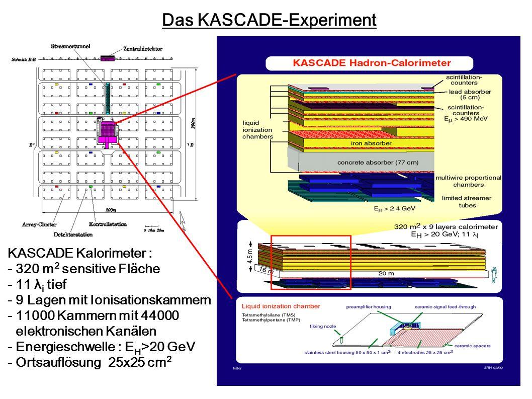 Das KASCADE-Experiment KASCADE Kalorimeter : - 320 m 2 sensitive Fläche - 11 λ i tief - 9 Lagen mit Ionisationskammern - 11000 Kammern mit 44000 elekt