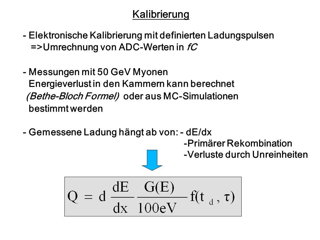 Kalibrierung - Elektronische Kalibrierung mit definierten Ladungspulsen =>Umrechnung von ADC-Werten in fC - Messungen mit 50 GeV Myonen Energieverlust