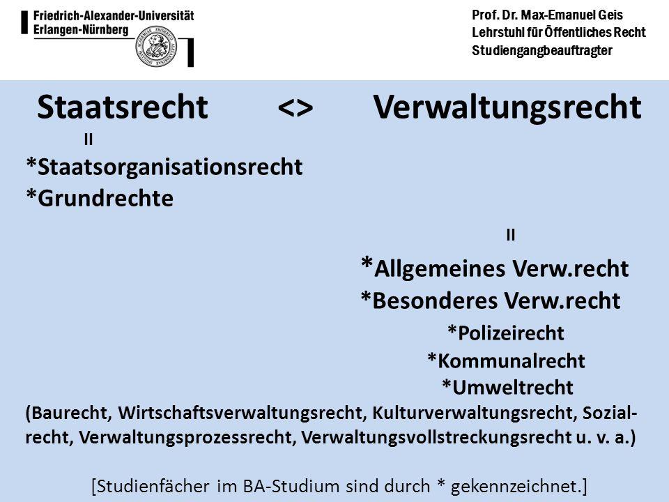 Prof. Dr. Max-Emanuel Geis Lehrstuhl für Öffentliches Recht Studiengangbeauftragter Staatsrecht <> Verwaltungsrecht II *Staatsorganisationsrecht *Grun
