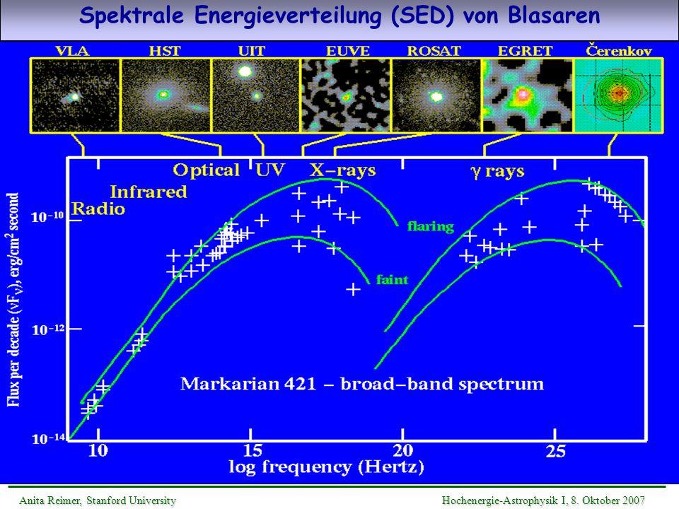 Spektrale Energieverteilung (SED) von Blasaren