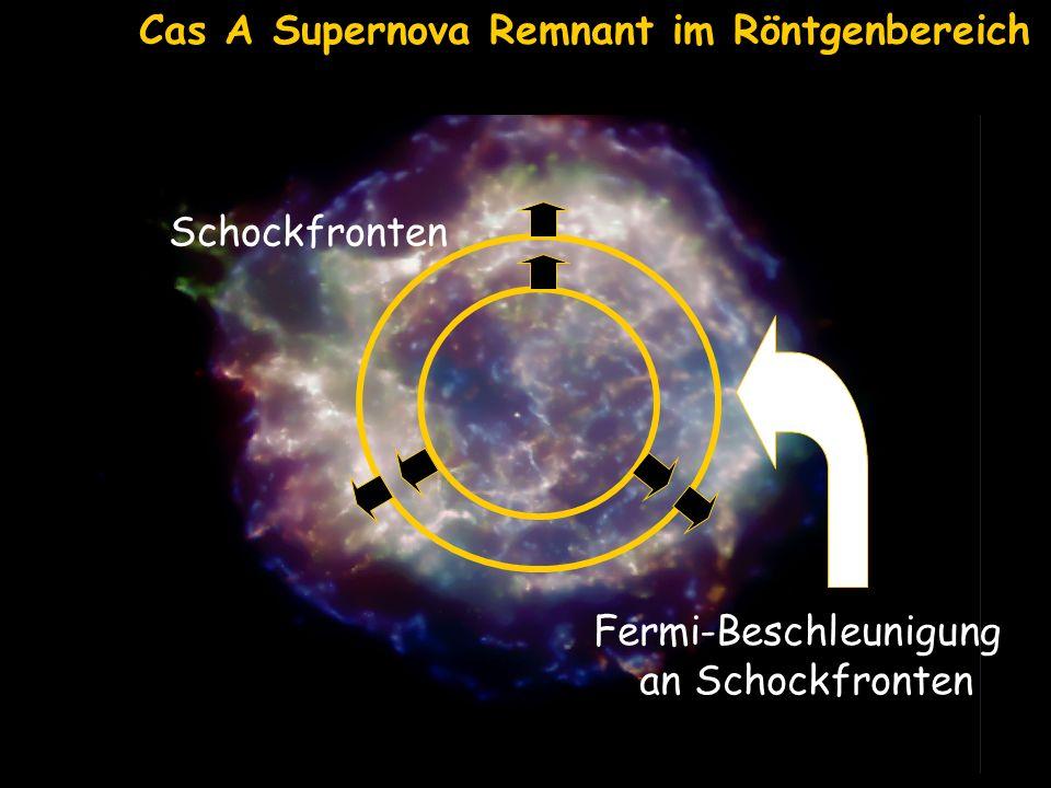 Cas A Supernova Remnant im Röntgenbereich John Hughes, Rutgers, NASA Schockfronten Fermi-Beschleunigung an Schockfronten