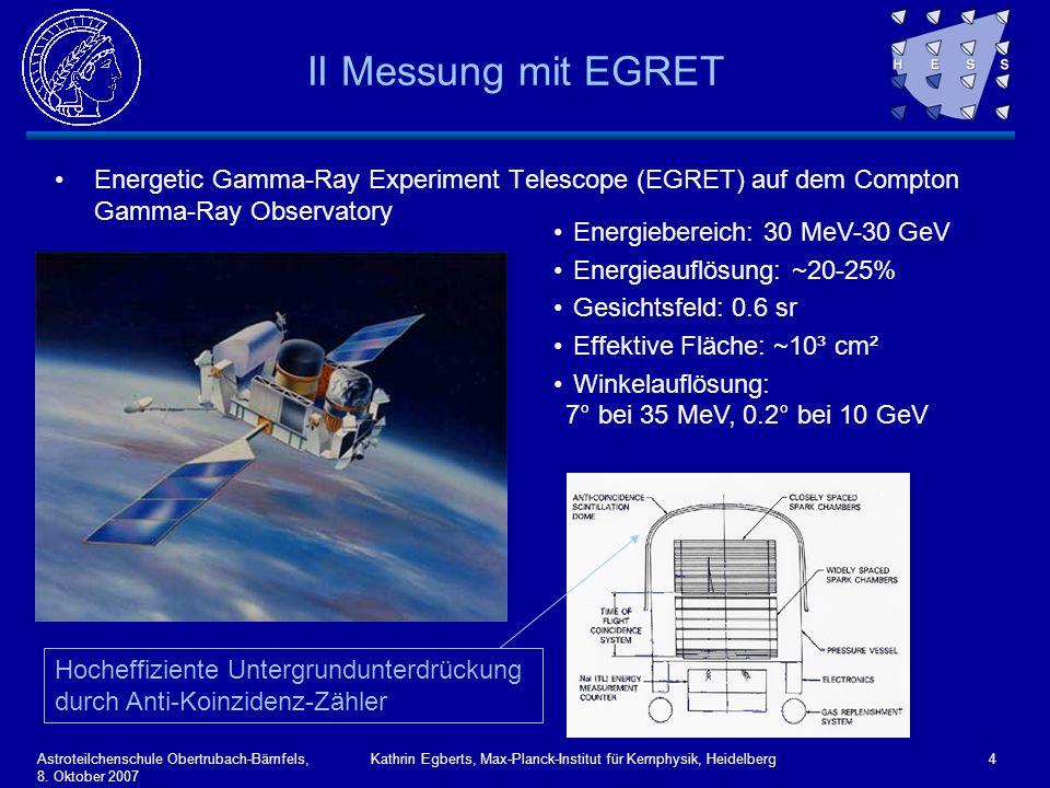 Astroteilchenschule Obertrubach-Bärnfels, 8. Oktober 2007 Kathrin Egberts, Max-Planck-Institut für Kernphysik, Heidelberg4 II Messung mit EGRET Energe