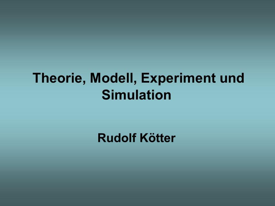 Theorie, Modell, Experiment und Simulation Rudolf Kötter
