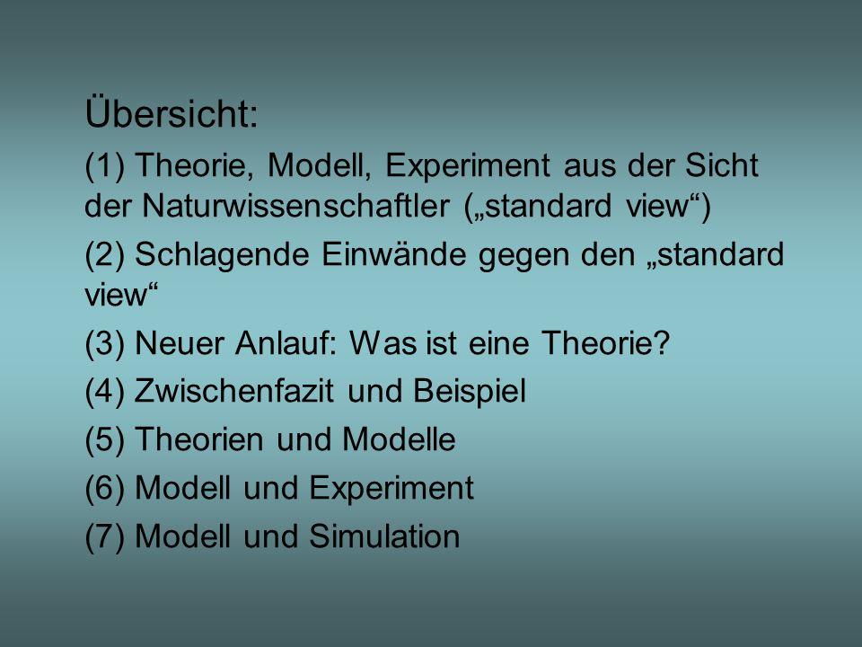 Übersicht: (1) Theorie, Modell, Experiment aus der Sicht der Naturwissenschaftler (standard view) (2) Schlagende Einwände gegen den standard view (3)