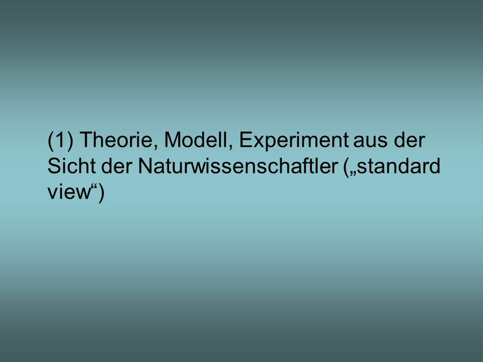 Die Hausphilosophie (standard view) der Naturwissenschaftler ist ein mehr oder weniger raffinierter Induktivismus, oft gepaart mit einem schlichten Realismus.