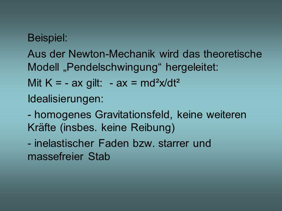 Beispiel: Aus der Newton-Mechanik wird das theoretische Modell Pendelschwingung hergeleitet: Mit K = - ax gilt: - ax = md²x/dt² Idealisierungen: - hom