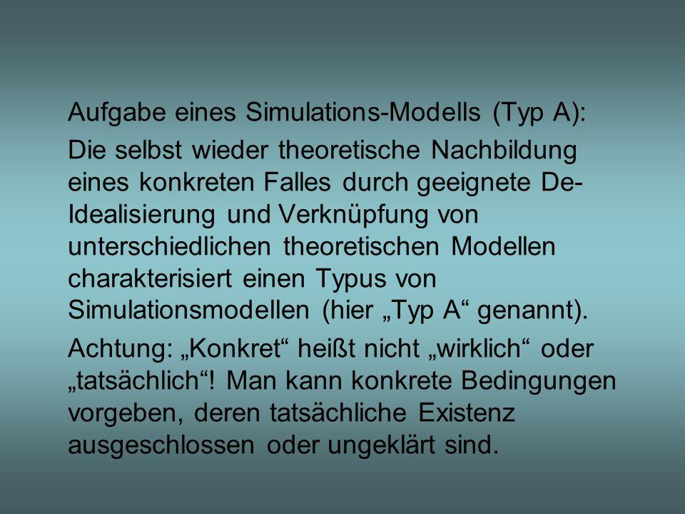 Aufgabe eines Simulations-Modells (Typ A): Die selbst wieder theoretische Nachbildung eines konkreten Falles durch geeignete De- Idealisierung und Ver