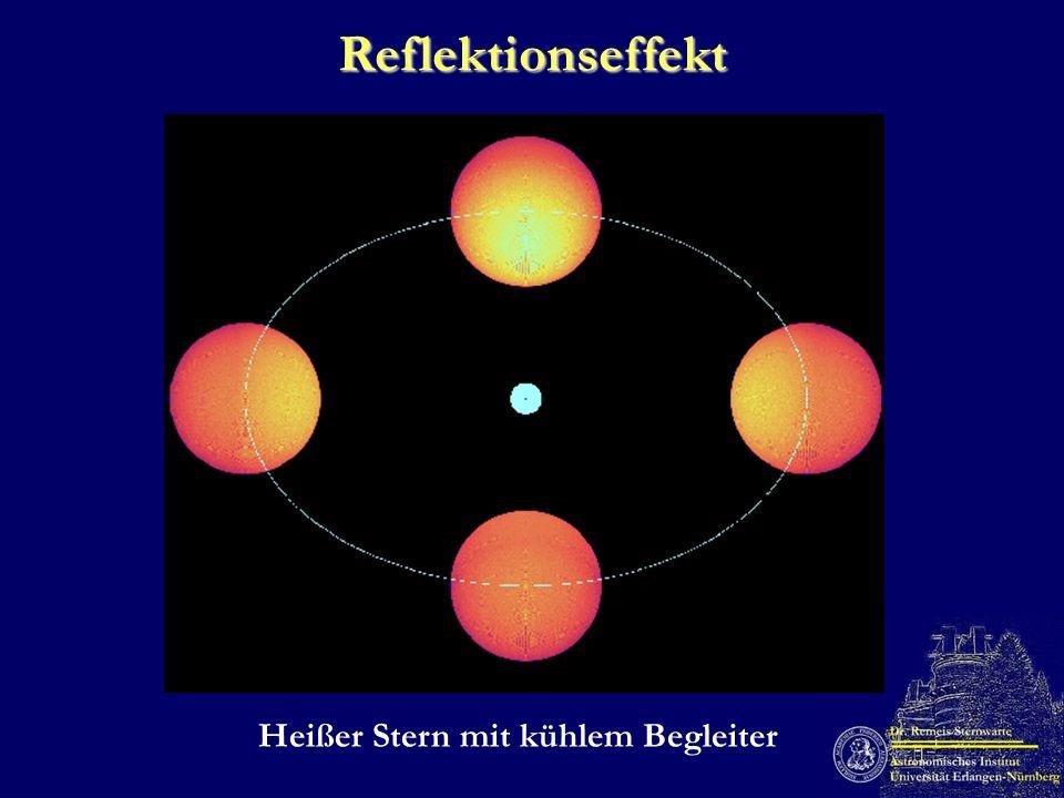 Reflektionseffekt Heißer Stern mit kühlem Begleiter