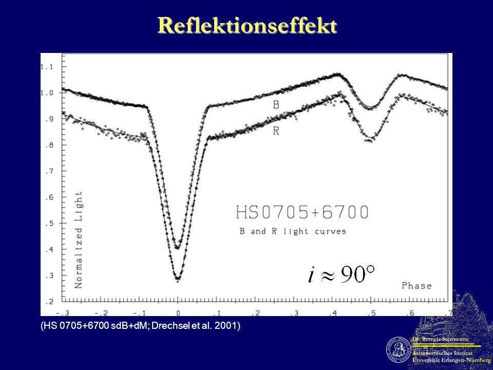 Reflektionseffekt (HS 0705+6700 sdB+dM; Drechsel et al. 2001)