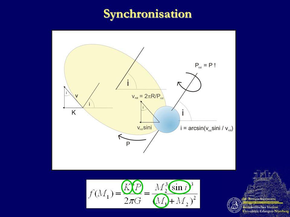 Synchronisation 3