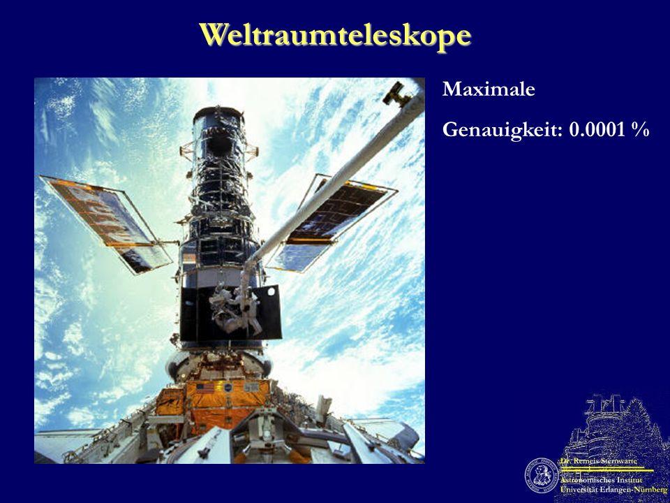 Weltraumteleskope Maximale Genauigkeit: 0.0001 %