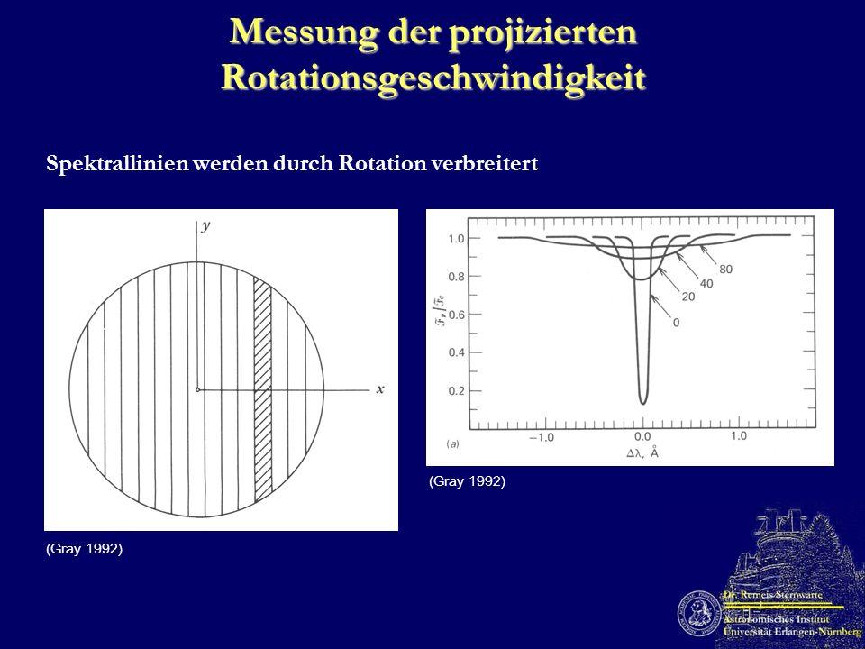 Weltraumteleskope (Pont et al. 2007)