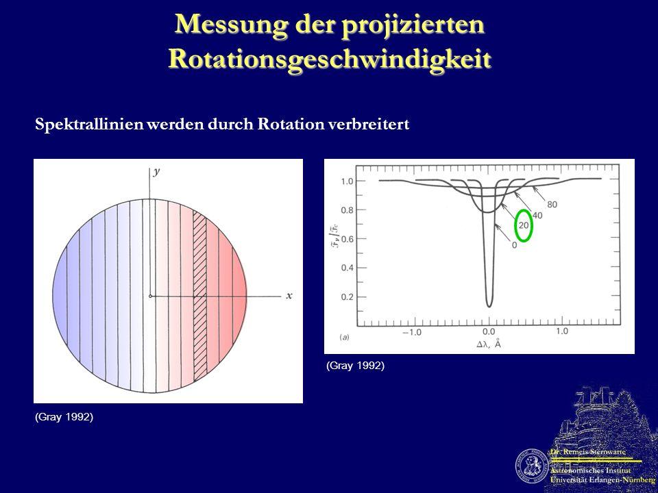 Messung der projizierten Rotationsgeschwindigkeit Spektrallinien werden durch Rotation verbreitert (Gray 1992)