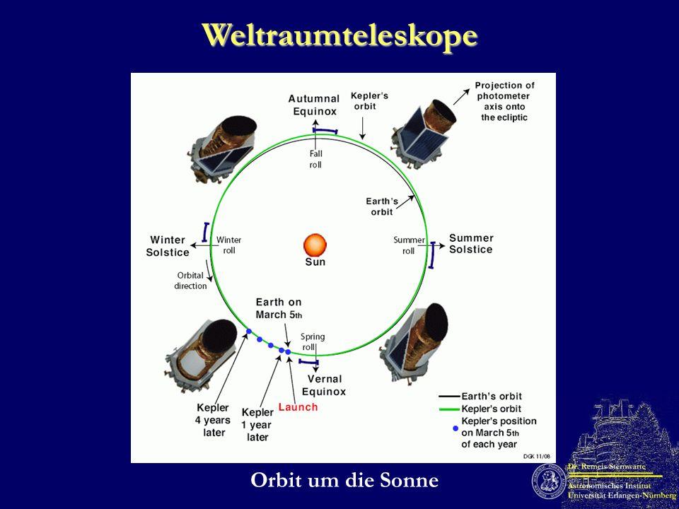 O-C-Methode (HW Vir, Lee et al. 2009) Quadratischer Term: Orbitperiode ändert sich um -10 -8 d/yr