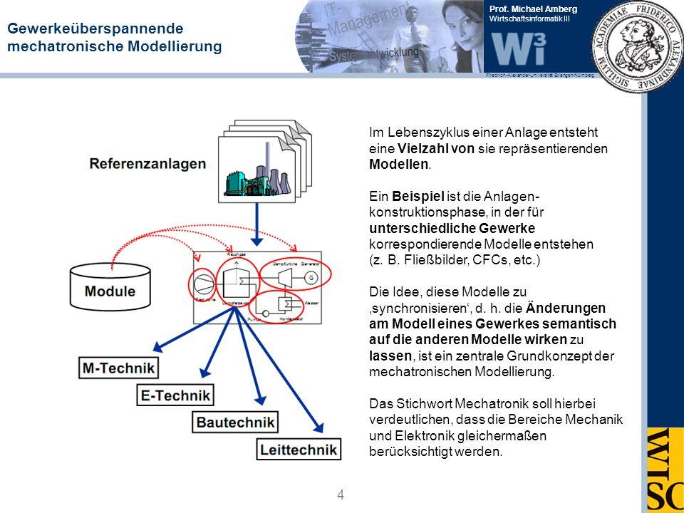 Friedrich-Alexander-Universität Erlangen-Nürnberg Prof. Michael Amberg Wirtschaftsinformatik III Gewerkeüberspannende mechatronische Modellierung 4 Im