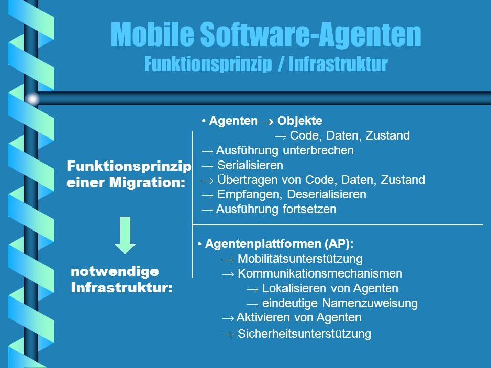 Mobile Software-Agenten Funktionsprinzip / Infrastruktur Funktionsprinzip einer Migration: Agenten Objekte Code, Daten, Zustand Ausführung unterbreche
