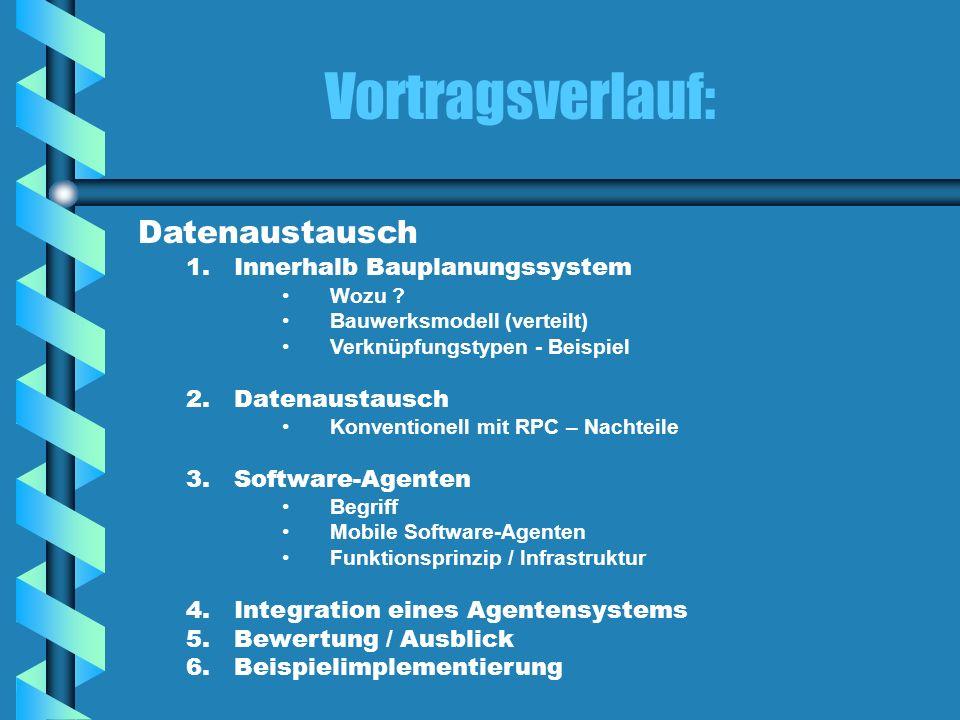 Vortragsverlauf: 1.Innerhalb Bauplanungssystem Wozu ? Bauwerksmodell (verteilt) Verknüpfungstypen - Beispiel 2.Datenaustausch Konventionell mit RPC –