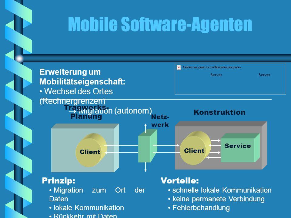 Mobile Software-Agenten Server Erweiterung um Mobilitätseigenschaft: Wechsel des Ortes (Rechnergrenzen) Migration (autonom) Konstruktion Tragwerks- Pl