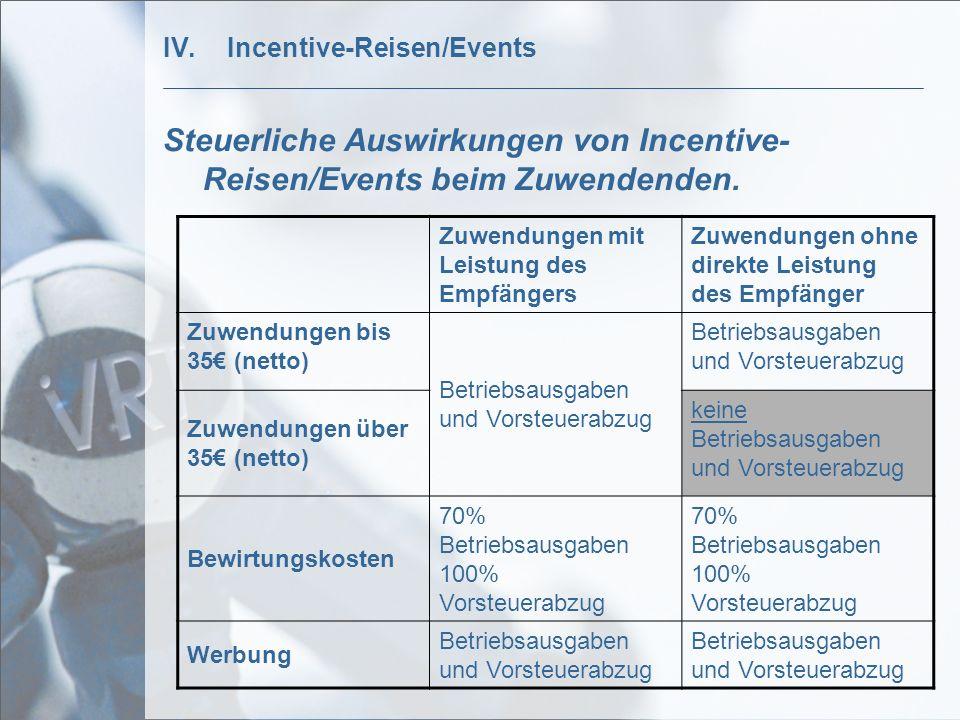 IV.Incentive-Reisen/Events Steuerliche Auswirkungen von Incentive- Reisen/Events beim Zuwendenden. Zuwendungen mit Leistung des Empfängers Zuwendungen