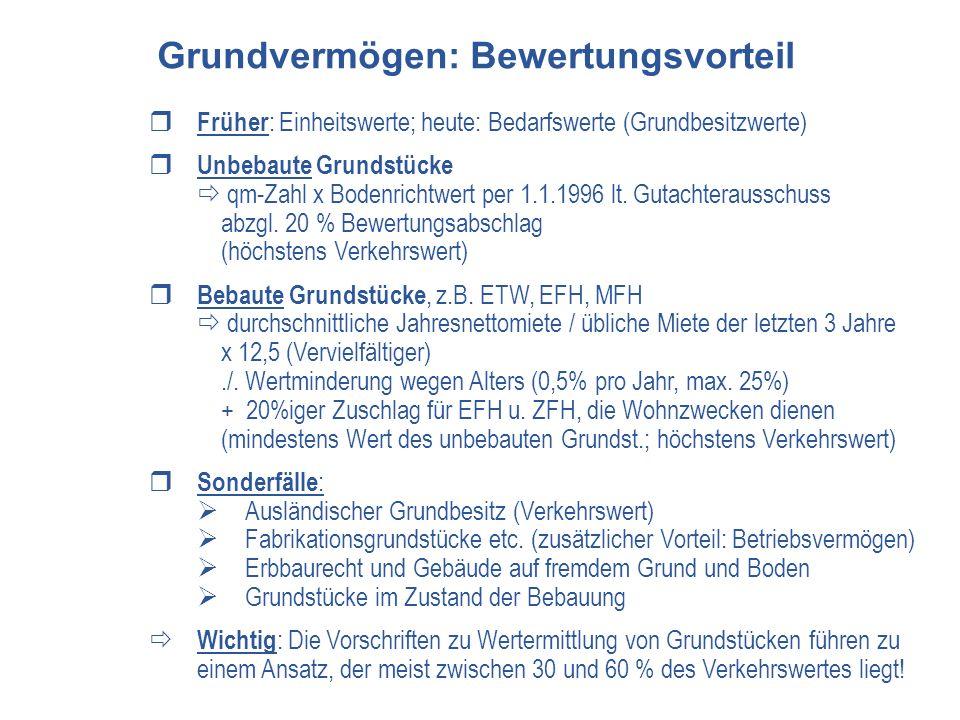 Früher : Einheitswerte; heute: Bedarfswerte (Grundbesitzwerte) Unbebaute Grundstücke qm-Zahl x Bodenrichtwert per 1.1.1996 lt. Gutachterausschuss abzg