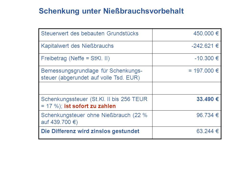 Schenkung unter Nießbrauchsvorbehalt Steuerwert des bebauten Grundstücks450.000 Kapitalwert des Nießbrauchs-242.621 Freibetrag (Neffe = StKl.