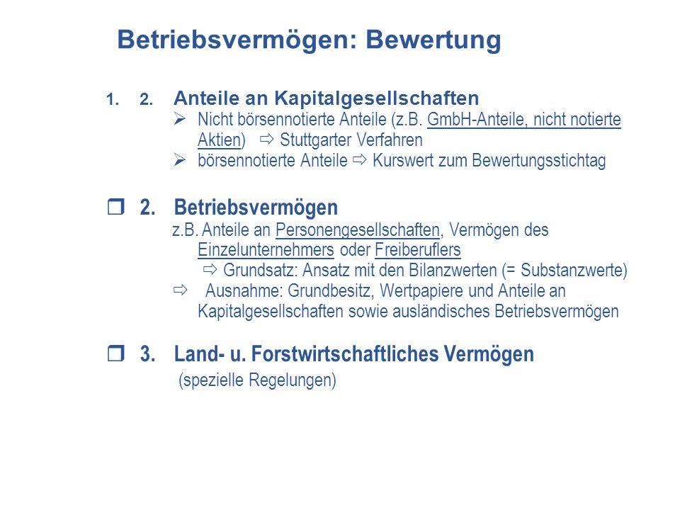 1.2. Anteile an Kapitalgesellschaften Nicht börsennotierte Anteile (z.B. GmbH-Anteile, nicht notierte Aktien) Stuttgarter Verfahren börsennotierte Ant