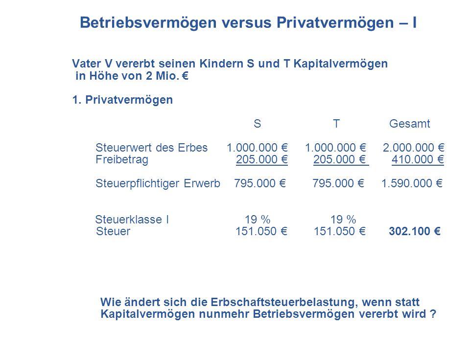 Vater V vererbt seinen Kindern S und T Kapitalvermögen in Höhe von 2 Mio. 1. Privatvermögen S T Gesamt Steuerwert des Erbes 1.000.000 1.000.000 2.000.