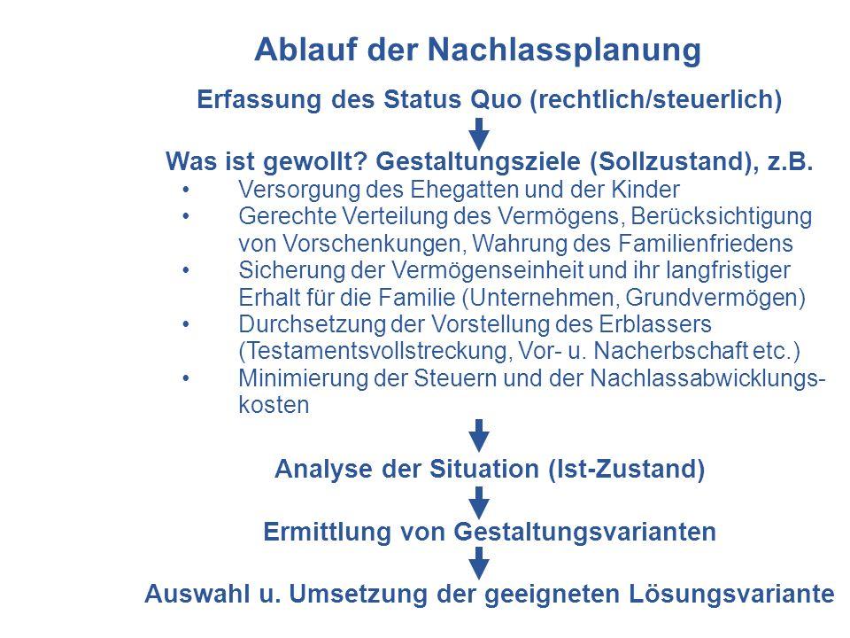 Erfassung des Status Quo (rechtlich/steuerlich) Was ist gewollt? Gestaltungsziele (Sollzustand), z.B. Versorgung des Ehegatten und der Kinder Gerechte