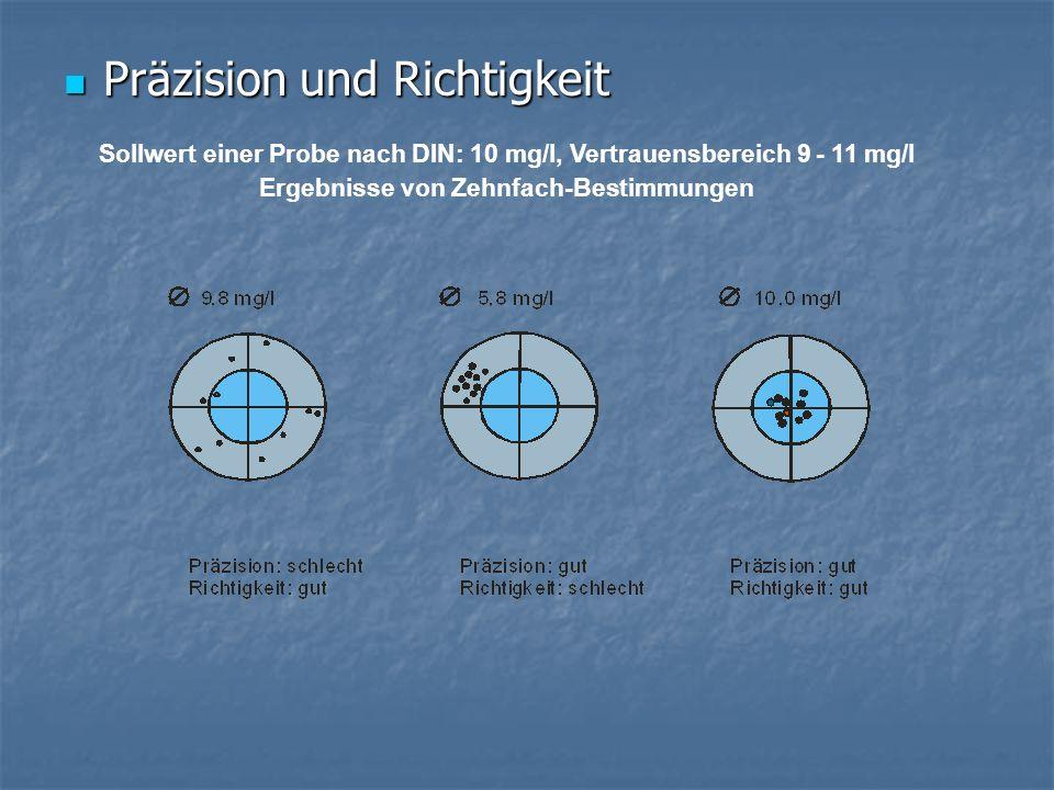 Sollwert einer Probe nach DIN: 10 mg/l, Vertrauensbereich 9 - 11 mg/l Ergebnisse von Zehnfach-Bestimmungen Präzision und Richtigkeit Präzision und Ric