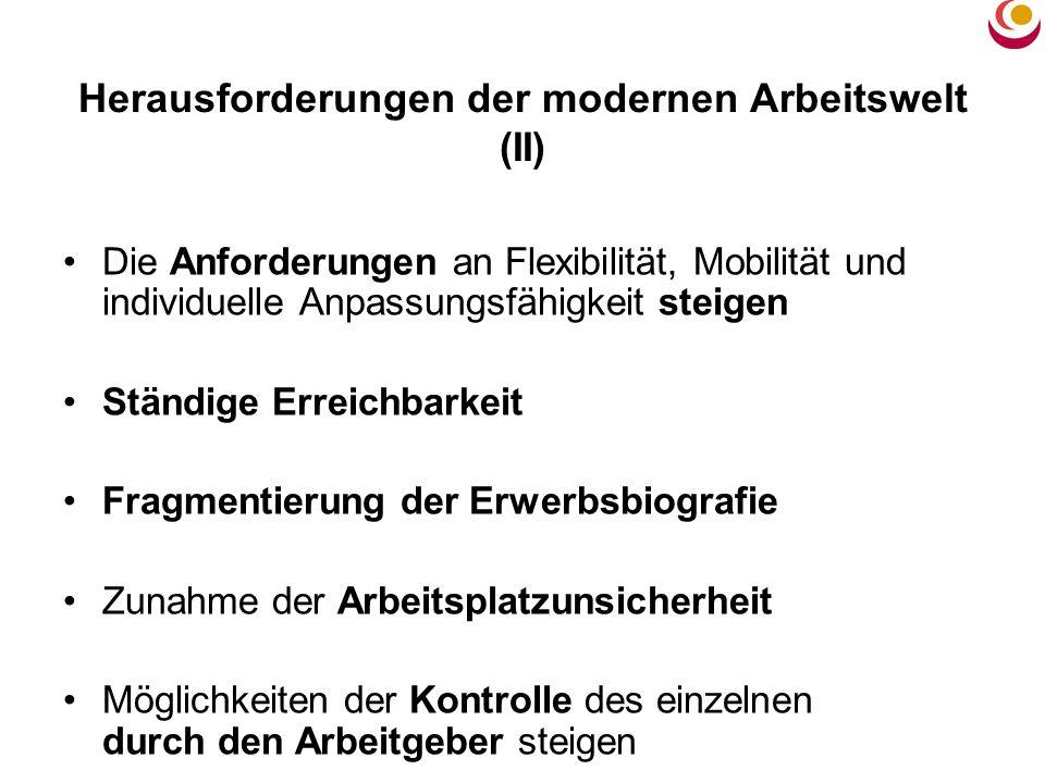 Herausforderungen der modernen Arbeitswelt (II) Die Anforderungen an Flexibilität, Mobilität und individuelle Anpassungsfähigkeit steigen Ständige Err