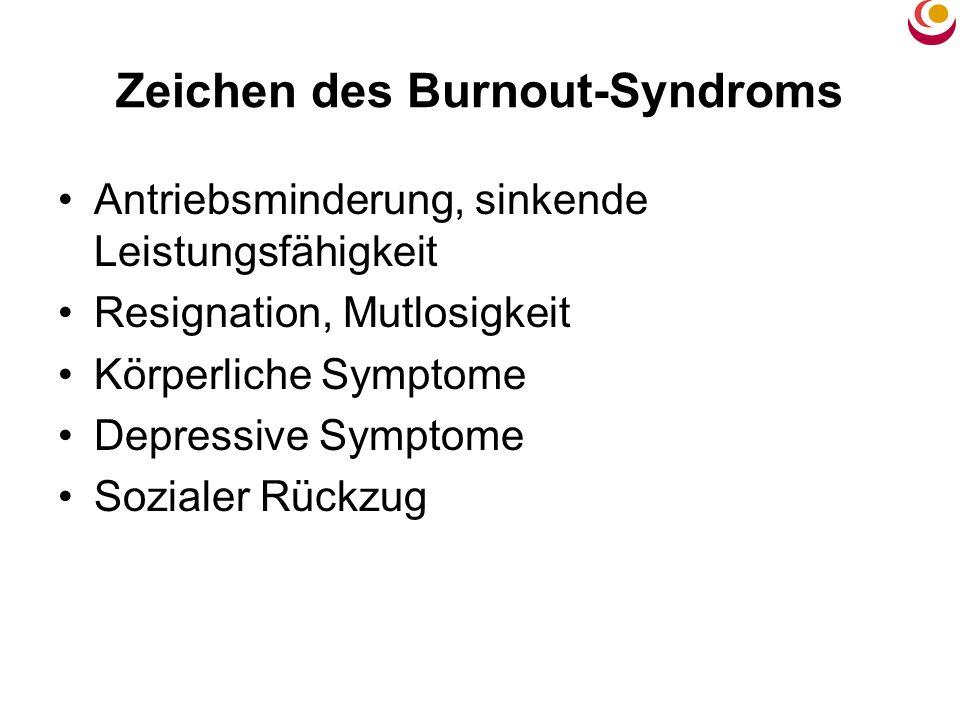 Zeichen des Burnout-Syndroms Antriebsminderung, sinkende Leistungsfähigkeit Resignation, Mutlosigkeit Körperliche Symptome Depressive Symptome Soziale
