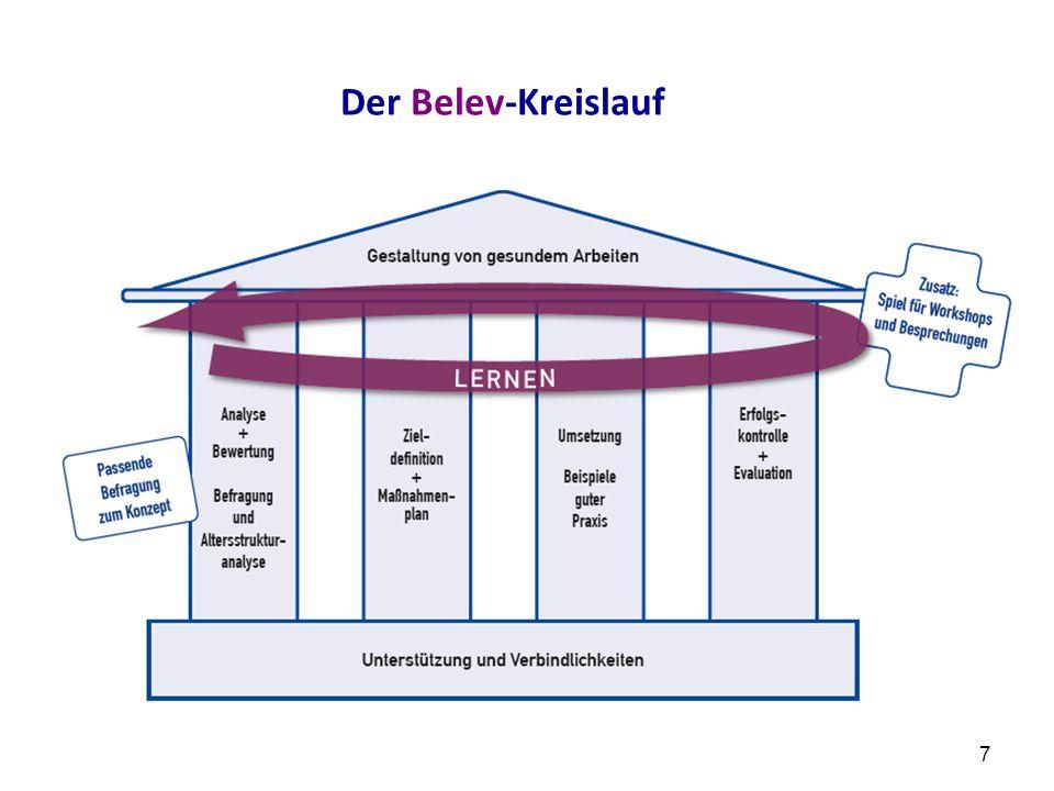 8 1.Angaben zur beruflichen Situation: Bereich, Tätigkeit, Stellenumfang, Rolle 2.