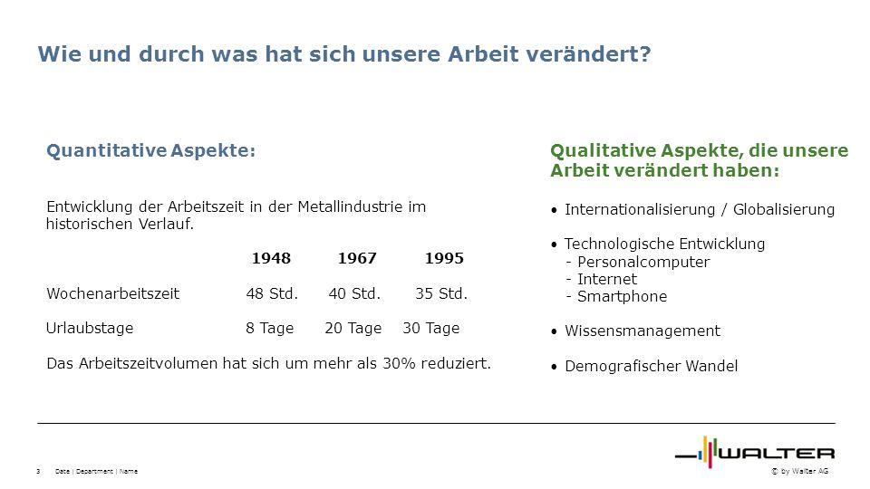 3 © by Walter AG Wie und durch was hat sich unsere Arbeit verändert? Date | Department | Name Quantitative Aspekte: Entwicklung der Arbeitszeit in der
