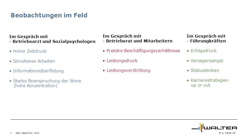 4 © by Walter AG Beobachtungen im Feld Date | Department | Name Im Gespräch mit - Betriebsarzt und Sozialpsychologen Hoher Zeitdruck Simultanes Arbeit