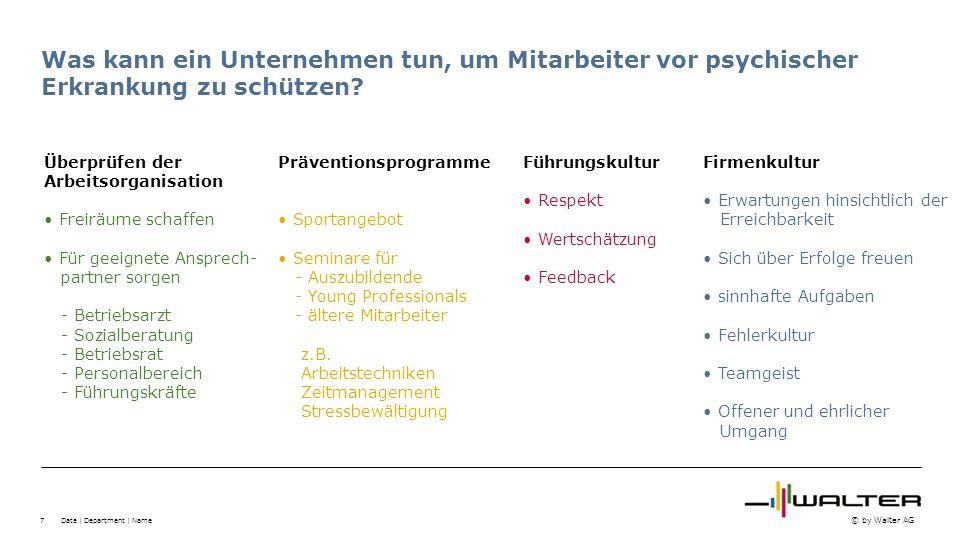 7 © by Walter AG Was kann ein Unternehmen tun, um Mitarbeiter vor psychischer Erkrankung zu schützen? Date | Department | Name Überprüfen der Arbeitso