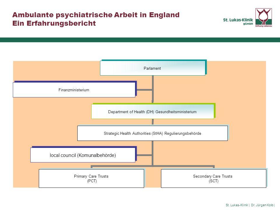 St. Lukas-Klinik | Dr. Jürgen Kolb | Ambulante psychiatrische Arbeit in England Ein Erfahrungsbericht Parlament Department of Health (DH) Gesundheitsm