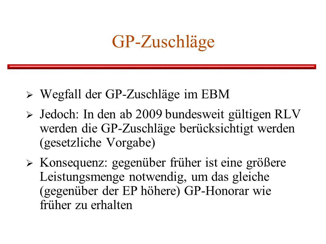 GP-Zuschläge Wegfall der GP-Zuschläge im EBM Jedoch: In den ab 2009 bundesweit gültigen RLV werden die GP-Zuschläge berücksichtigt werden (gesetzliche Vorgabe) Konsequenz: gegenüber früher ist eine größere Leistungsmenge notwendig, um das gleiche (gegenüber der EP höhere) GP-Honorar wie früher zu erhalten