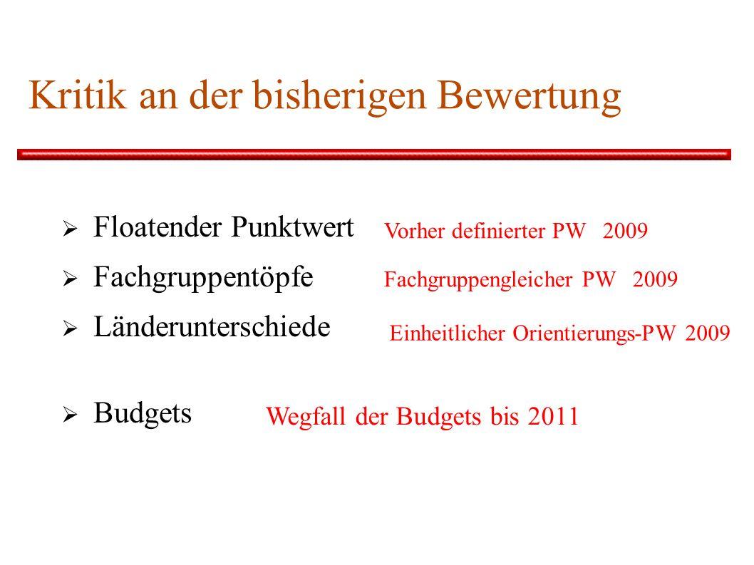 Kritik an der bisherigen Bewertung Floatender Punktwert Fachgruppentöpfe Länderunterschiede Budgets Vorher definierter PW 2009 Fachgruppengleicher PW 2009 Einheitlicher Orientierungs-PW 2009 Wegfall der Budgets bis 2011