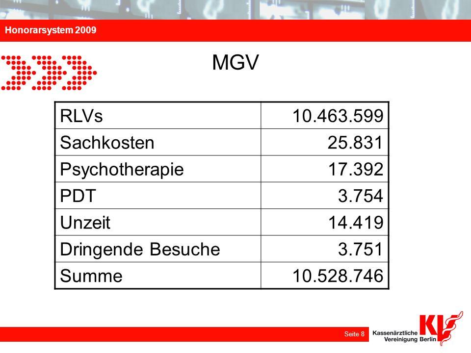 Honorarsystem 2009 Seite 8 MGV RLVs10.463.599 Sachkosten25.831 Psychotherapie17.392 PDT3.754 Unzeit14.419 Dringende Besuche3.751 Summe10.528.746
