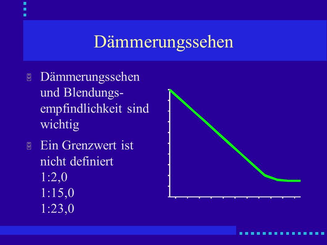 Dämmerungssehen Dämmerungssehen und Blendungs- empfindlichkeit sind wichtig Ein Grenzwert ist nicht definiert 1:2,0 1:15,0 1:23,0
