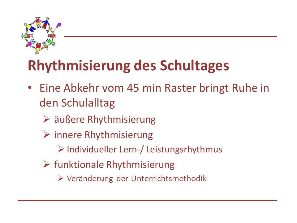 Rhythmisierung des Schultages Eine Abkehr vom 45 min Raster bringt Ruhe in den Schulalltag äußere Rhythmisierung innere Rhythmisierung Individueller Lern-/ Leistungsrhythmus funktionale Rhythmisierung Veränderung der Unterrichtsmethodik