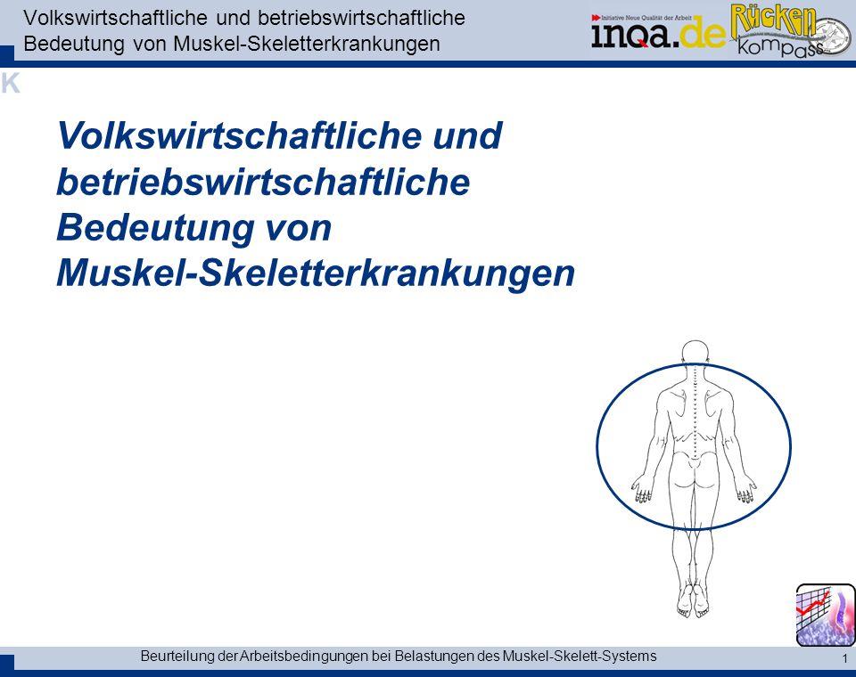 Beurteilung der Arbeitsbedingungen bei Belastungen des Muskel-Skelett-Systems 1 Volkswirtschaftliche und betriebswirtschaftliche Bedeutung von Muskel-Skeletterkrankungen K