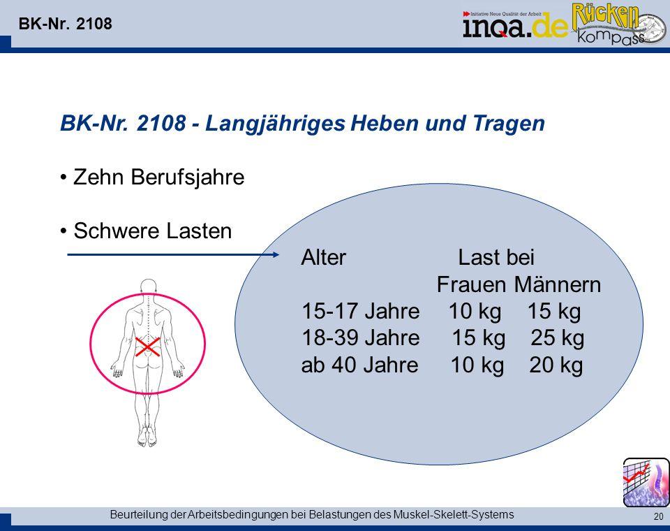 Beurteilung der Arbeitsbedingungen bei Belastungen des Muskel-Skelett-Systems 20 BK-Nr.