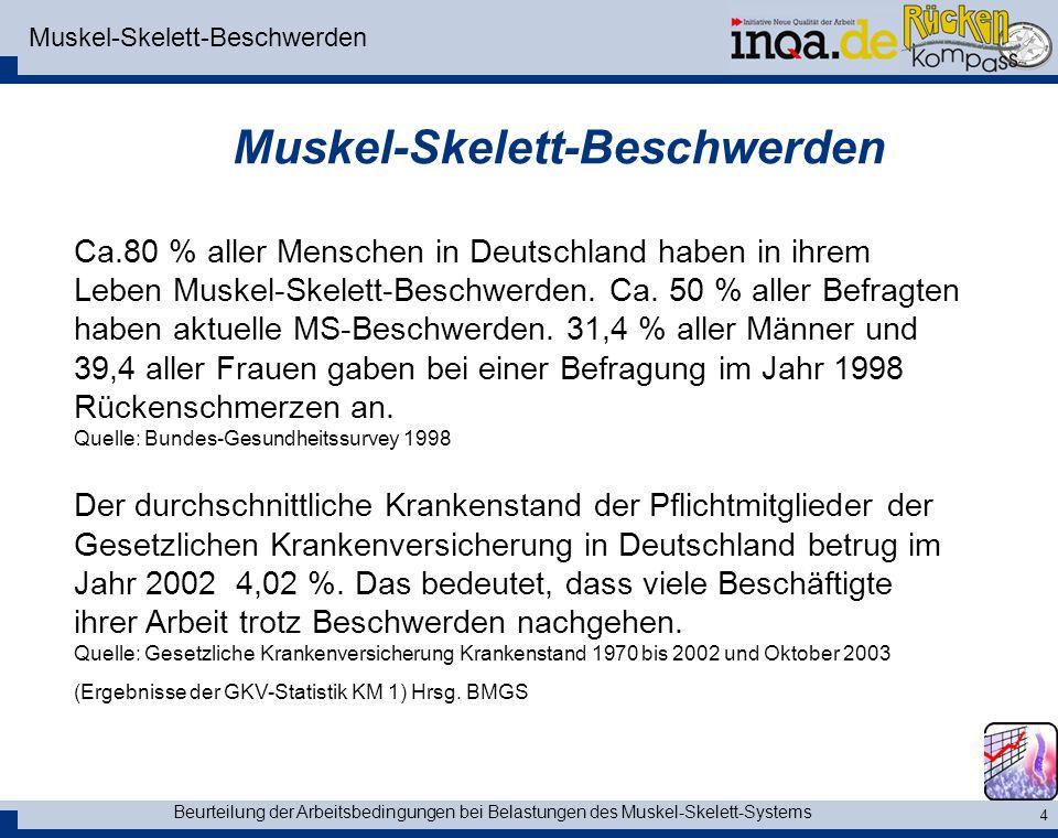 Beurteilung der Arbeitsbedingungen bei Belastungen des Muskel-Skelett-Systems 4 Muskel-Skelett-Beschwerden Ca.80 % aller Menschen in Deutschland haben in ihrem Leben Muskel-Skelett-Beschwerden.