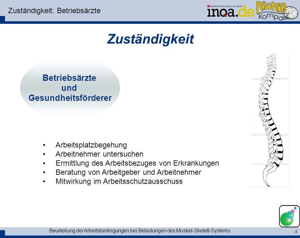 Beurteilung der Arbeitsbedingungen bei Belastungen des Muskel-Skelett-Systems 15 Fazit Ihre effizienten Werkzeuge zu mehr Gesundheit im Betrieb.